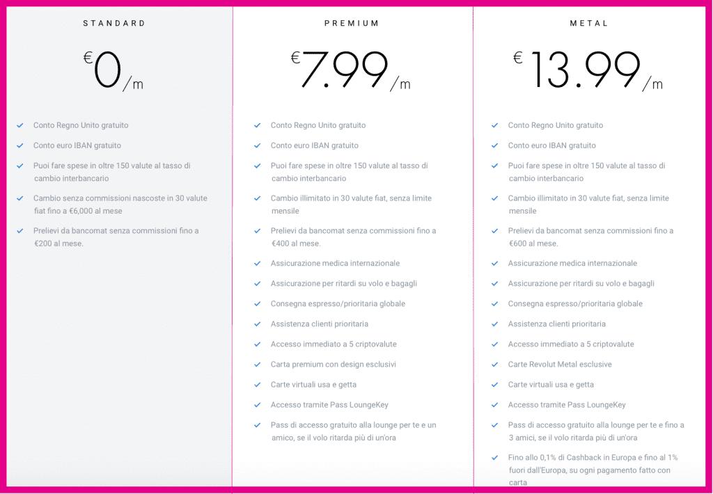 revolut costi e carta di credito virtuale gratis